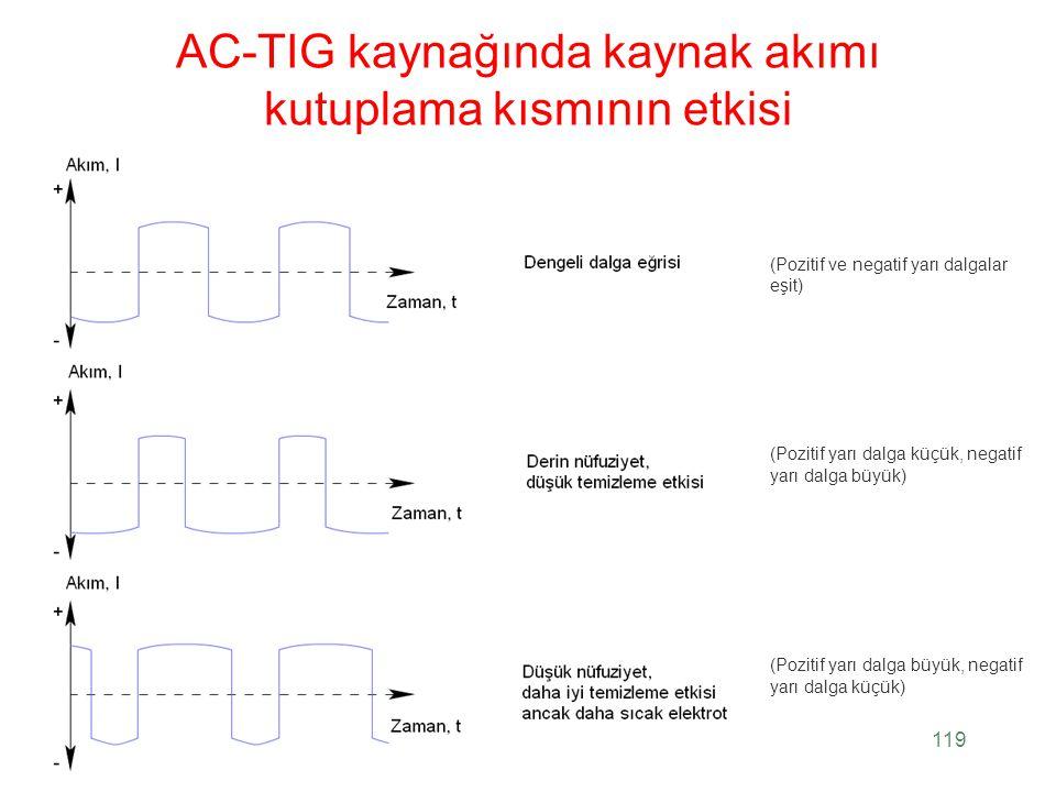 AC-TIG kaynağında kaynak akımı kutuplama kısmının etkisi 119 (Pozitif ve negatif yarı dalgalar eşit) (Pozitif yarı dalga küçük, negatif yarı dalga büy