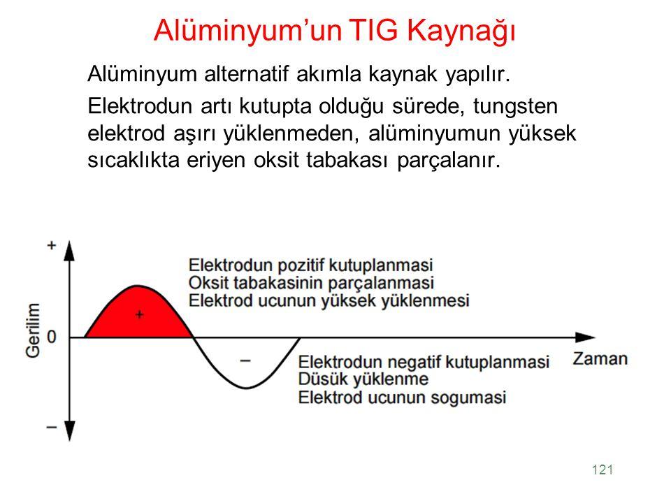 121 Alüminyum'un TIG Kaynağı Alüminyum alternatif akımla kaynak yapılır. Elektrodun artı kutupta olduğu sürede, tungsten elektrod aşırı yüklenmeden, a