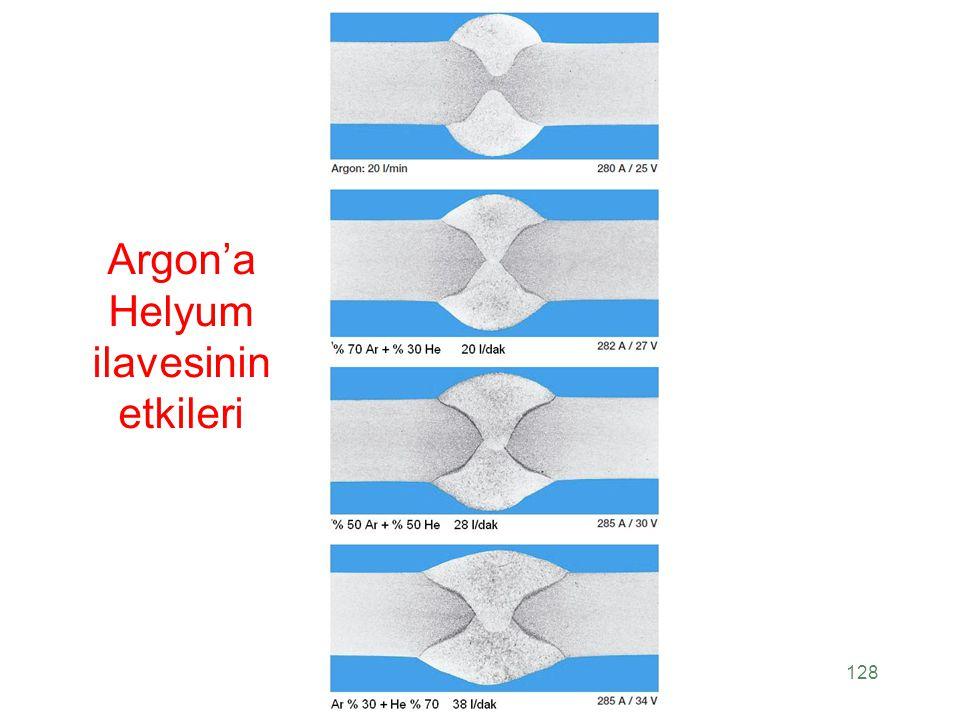Argon'a Helyum ilavesinin etkileri 128