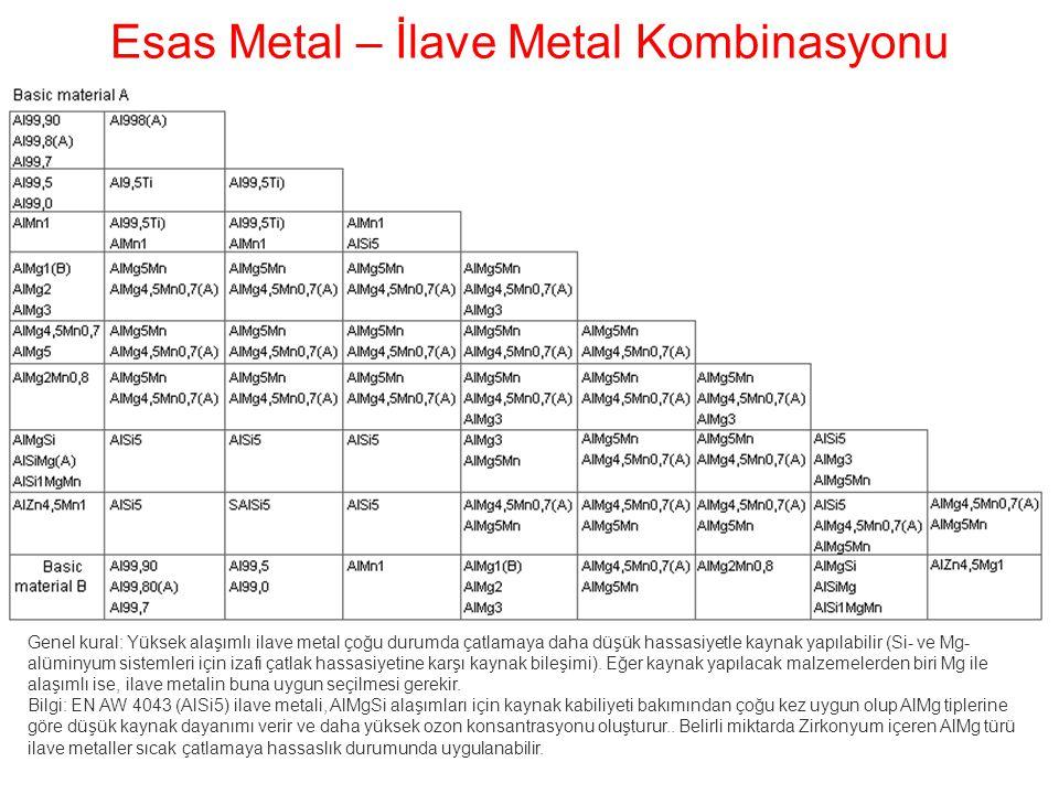 Esas Metal – İlave Metal Kombinasyonu 137 Genel kural: Yüksek alaşımlı ilave metal çoğu durumda çatlamaya daha düşük hassasiyetle kaynak yapılabilir (