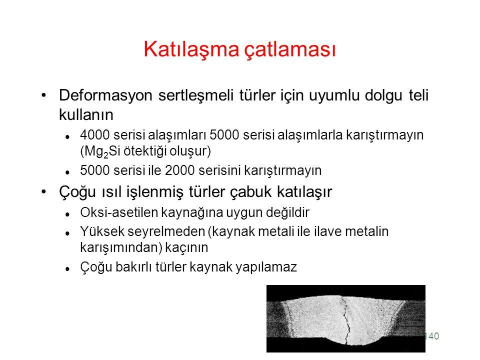 140 Katılaşma çatlaması Deformasyon sertleşmeli türler için uyumlu dolgu teli kullanın 4000 serisi alaşımları 5000 serisi alaşımlarla karıştırmayın (M