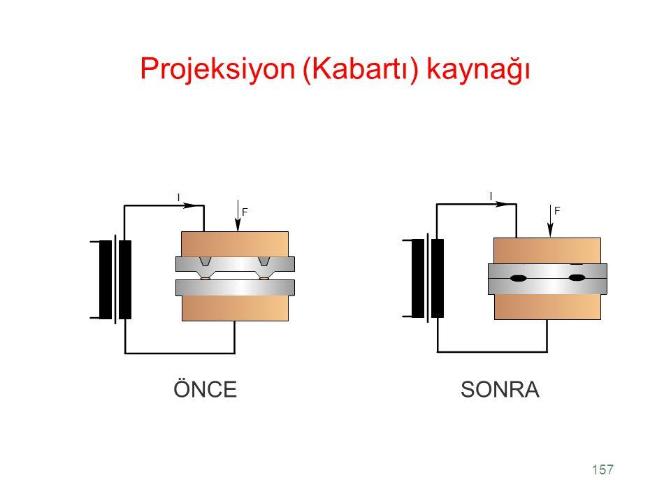 Projeksiyon (Kabartı) kaynağı 157 ÖNCE SONRA