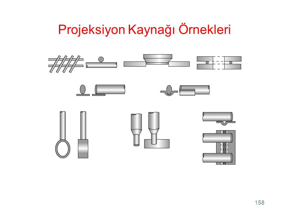 Projeksiyon Kaynağı Örnekleri 158