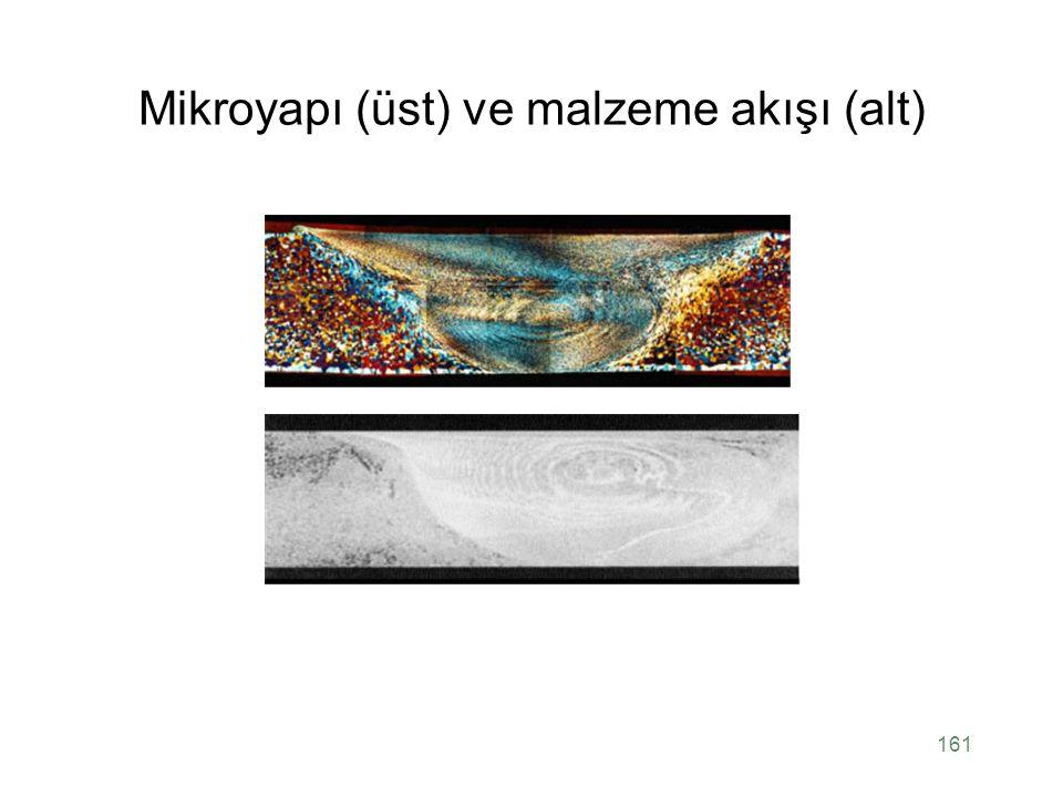 Mikroyapı (üst) ve malzeme akışı (alt) 161