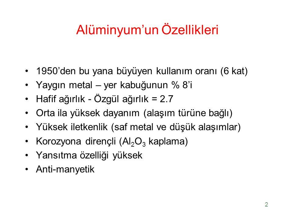 Alüminyum alaşımlarında ITAB 143