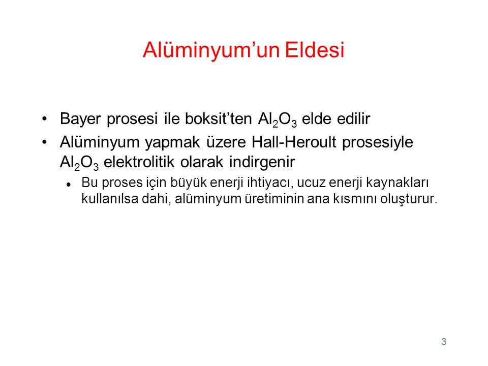3 Alüminyum'un Eldesi Bayer prosesi ile boksit'ten Al 2 O 3 elde edilir Alüminyum yapmak üzere Hall-Heroult prosesiyle Al 2 O 3 elektrolitik olarak in