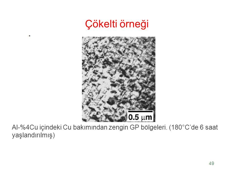 Çökelti örneği 49 Al-%4Cu içindeki Cu bakımından zengin GP bölgeleri. (180°C'de 6 saat yaşlandırılmış)