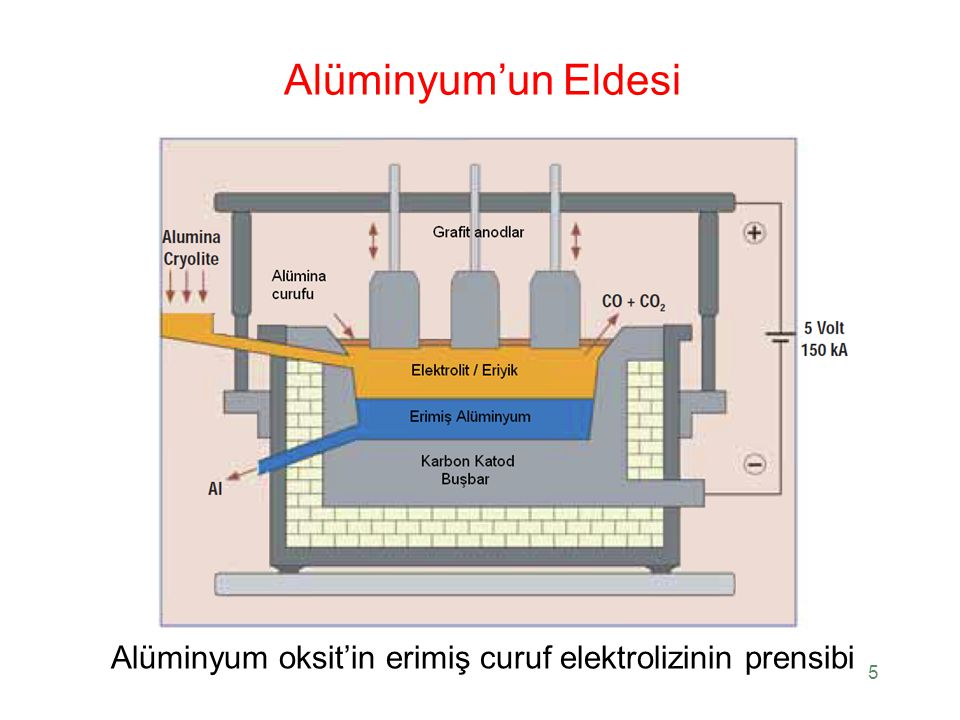 Esas Metal – İlave Metal Kombinasyonu 136