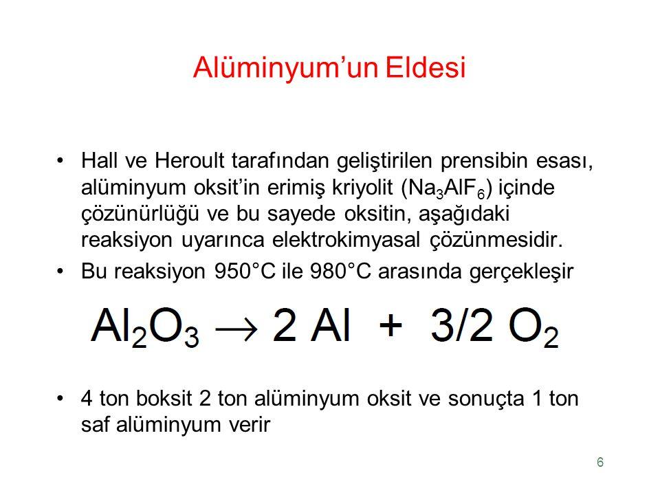 Alüminyum'un Eldesi Hall ve Heroult tarafından geliştirilen prensibin esası, alüminyum oksit'in erimiş kriyolit (Na 3 AlF 6 ) içinde çözünürlüğü ve bu