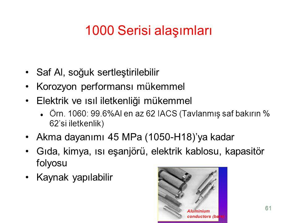 61 1000 Serisi alaşımları Saf Al, soğuk sertleştirilebilir Korozyon performansı mükemmel Elektrik ve ısıl iletkenliği mükemmel Örn. 1060: 99.6%Al en a