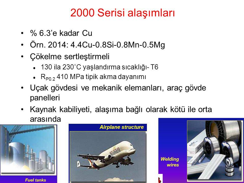 2000 Serisi alaşımları % 6.3'e kadar Cu Örn. 2014: 4.4Cu-0.8Si-0.8Mn-0.5Mg Çökelme sertleştirmeli 130 ila 230˚C yaşlandırma sıcaklığı- T6 R P0.2 410 M