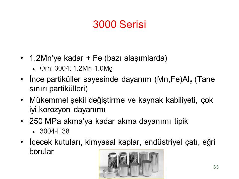 63 3000 Serisi 1.2Mn'ye kadar + Fe (bazı alaşımlarda) Örn. 3004: 1.2Mn-1.0Mg İnce partiküller sayesinde dayanım (Mn,Fe)Al 6 (Tane sınırı partikülleri)