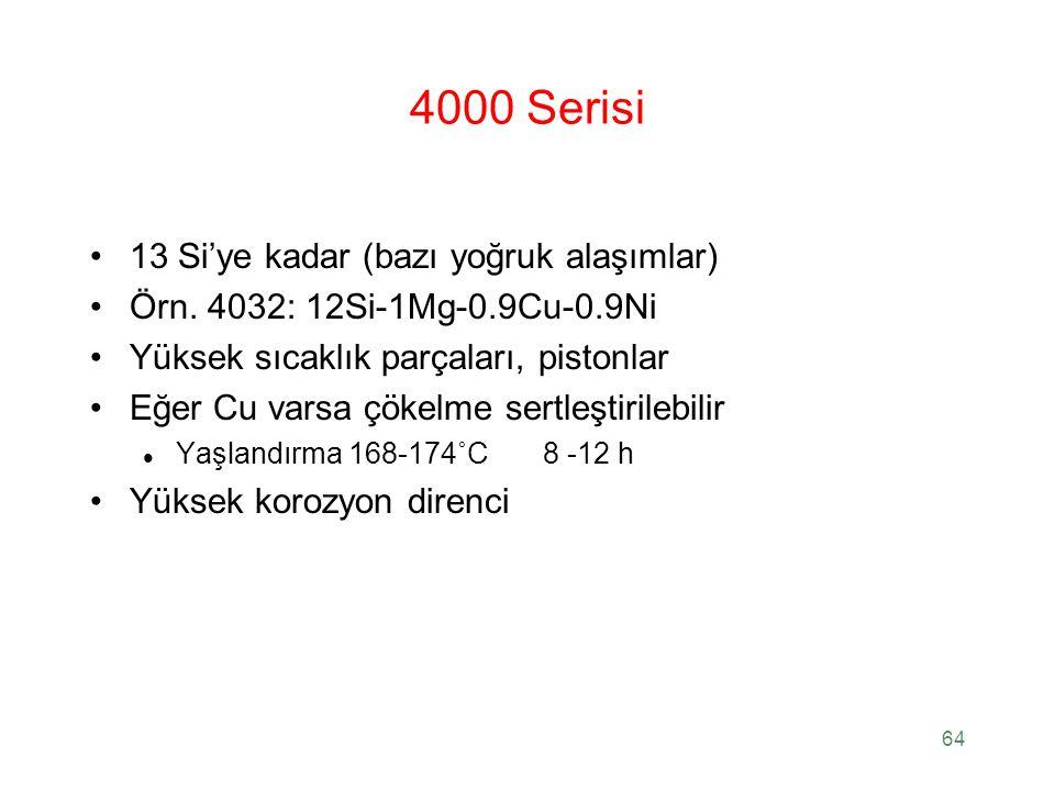 64 4000 Serisi 13 Si'ye kadar (bazı yoğruk alaşımlar) Örn. 4032: 12Si-1Mg-0.9Cu-0.9Ni Yüksek sıcaklık parçaları, pistonlar Eğer Cu varsa çökelme sertl
