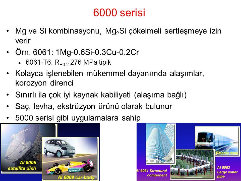 6000 serisi Mg ve Si kombinasyonu, Mg 2 Si çökelmeli sertleşmeye izin verir Örn. 6061: 1Mg-0.6Si-0.3Cu-0.2Cr 6061-T6: R P0.2 276 MPa tipik Kolayca işl