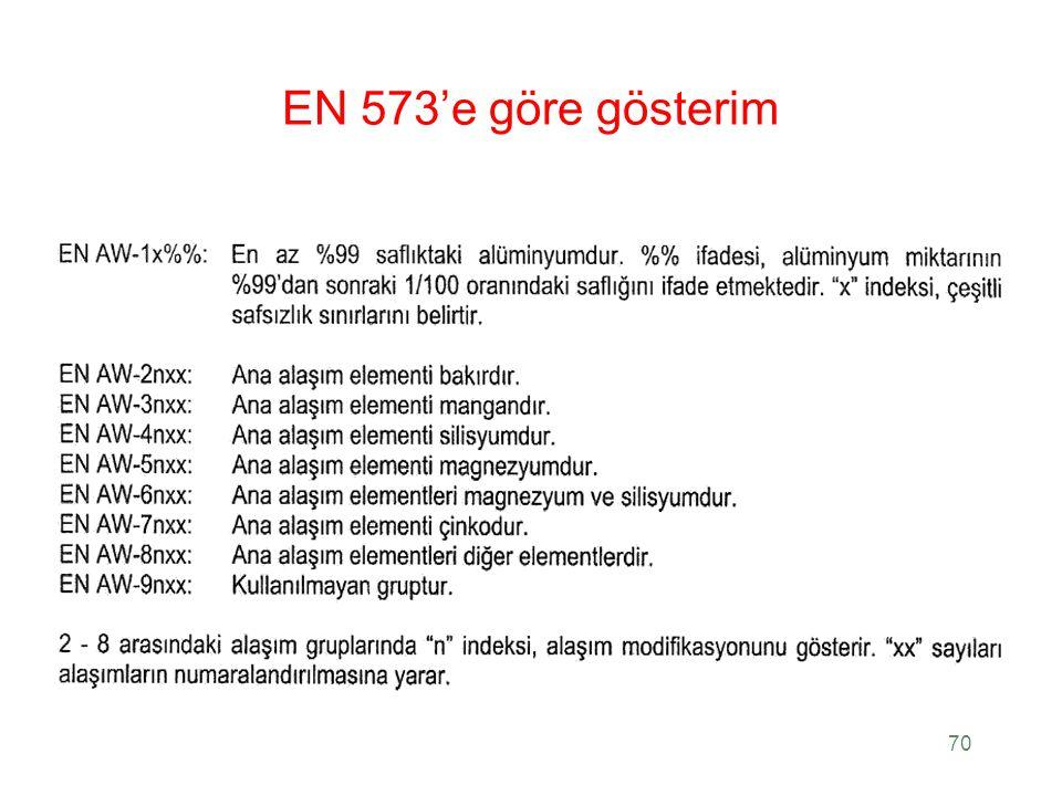 EN 573'e göre gösterim 70