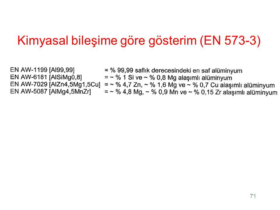 Kimyasal bileşime göre gösterim (EN 573-3) 71