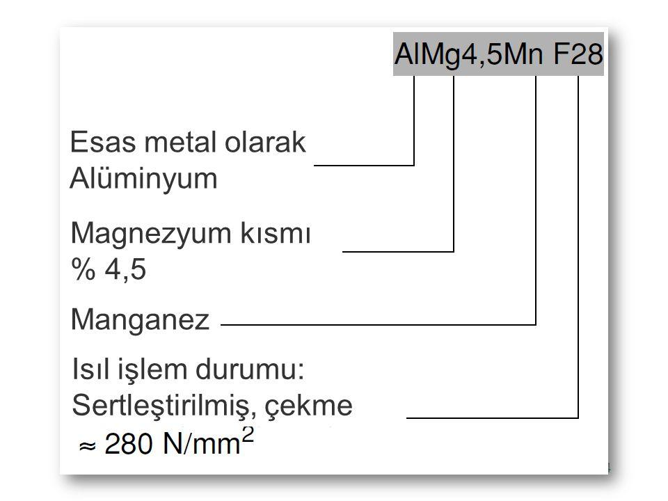 74 Esas metal olarak Alüminyum Magnezyum kısmı % 4,5 Manganez Isıl işlem durumu: Sertleştirilmiş, çekme