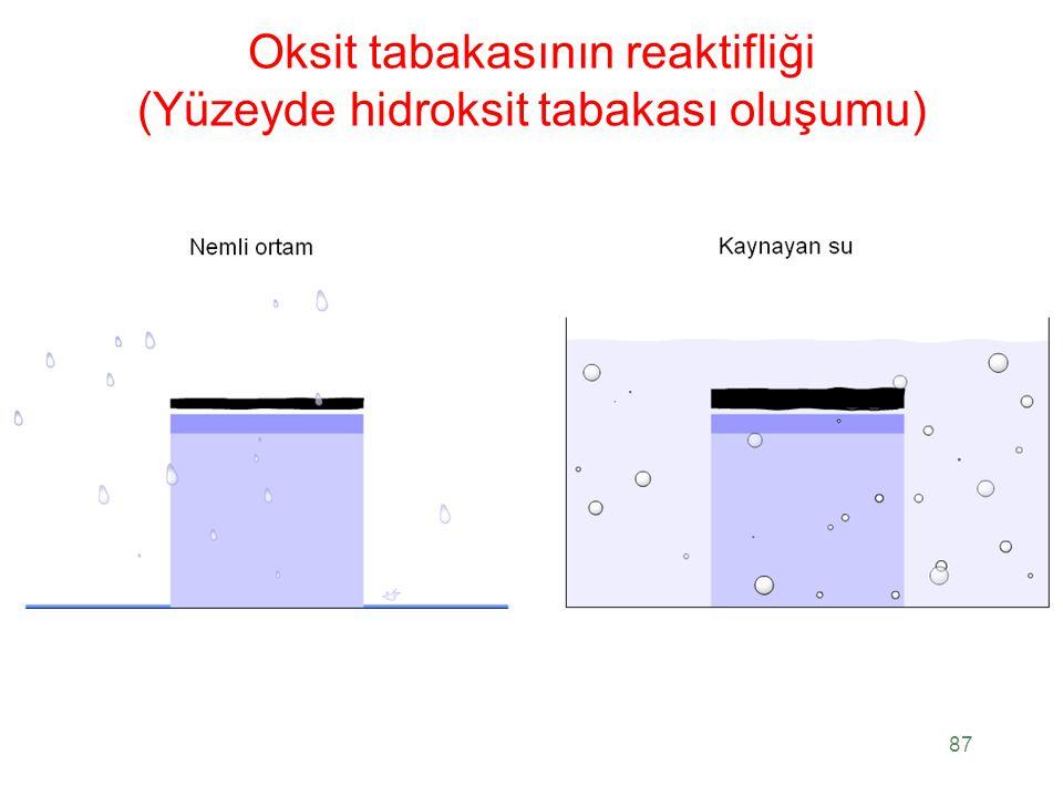 Oksit tabakasının reaktifliği (Yüzeyde hidroksit tabakası oluşumu) 87