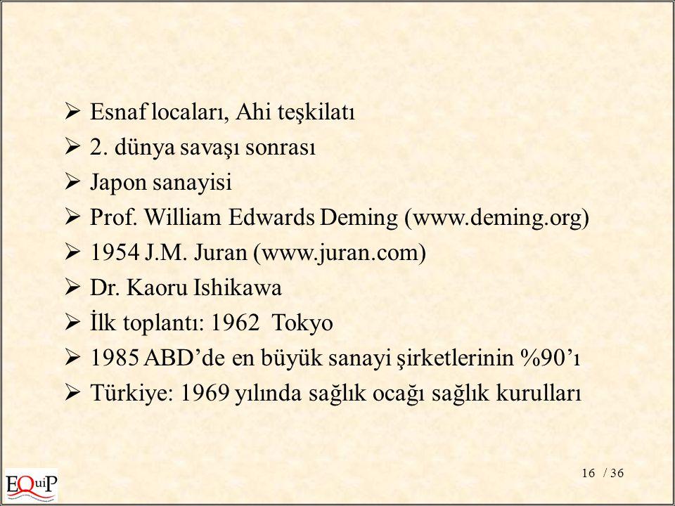 / 3616  Esnaf locaları, Ahi teşkilatı  2. dünya savaşı sonrası  Japon sanayisi  Prof. William Edwards Deming (www.deming.org)  1954 J.M. Juran (w