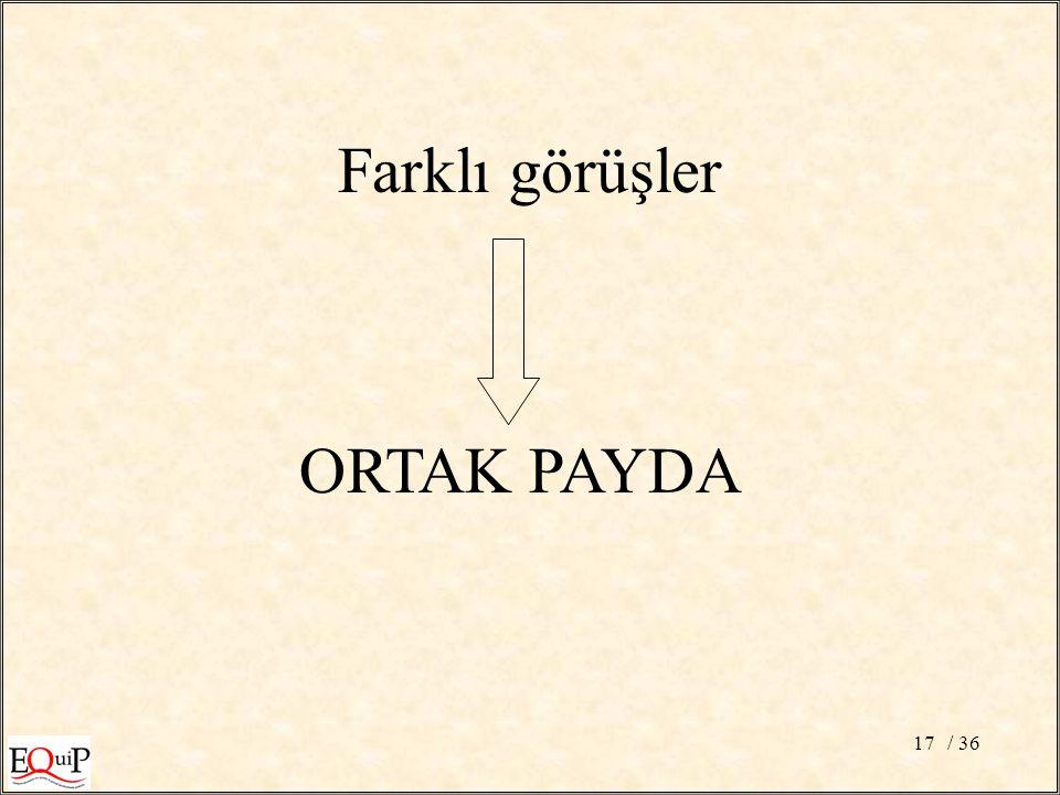 / 3617 Farklı görüşler ORTAK PAYDA