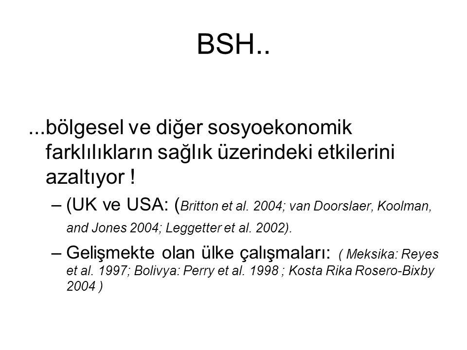 BSH.....bölgesel ve diğer sosyoekonomik farklılıkların sağlık üzerindeki etkilerini azaltıyor ! –(UK ve USA: ( Britton et al. 2004; van Doorslaer, Koo
