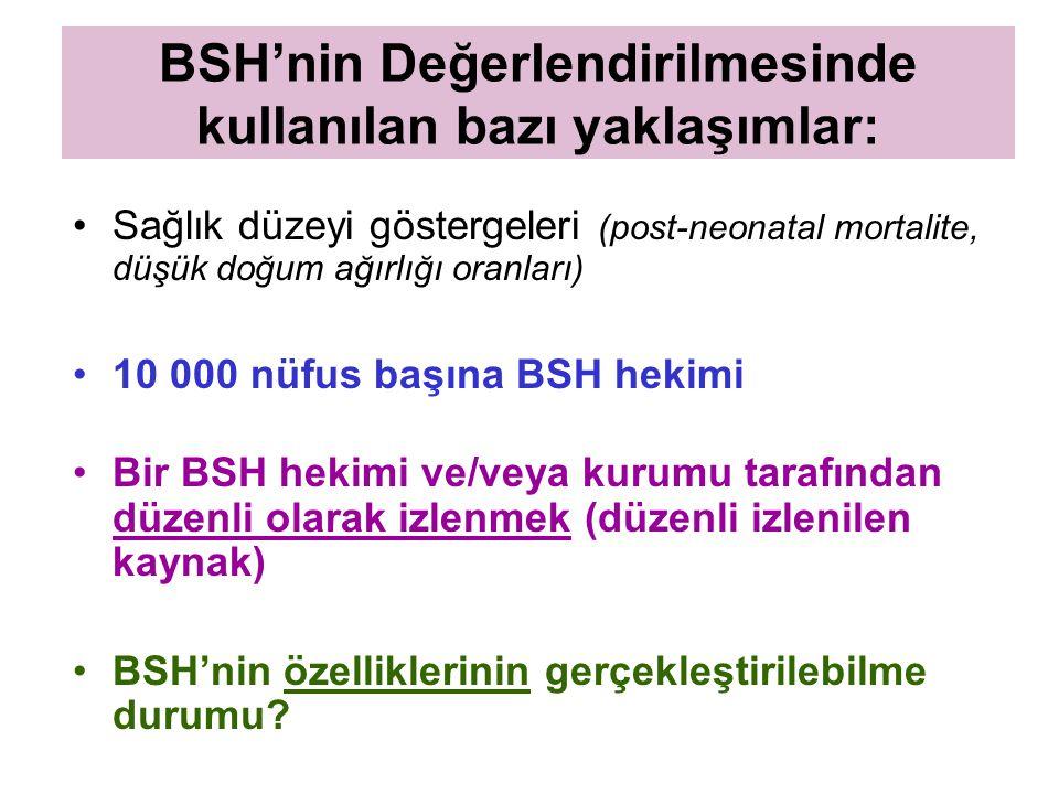 BSH'nin Değerlendirilmesinde kullanılan bazı yaklaşımlar: Sağlık düzeyi göstergeleri (post-neonatal mortalite, düşük doğum ağırlığı oranları) 10 000 n