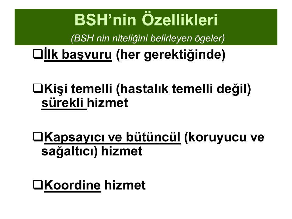 BSH'nin Özellikleri (BSH nin niteliğini belirleyen ögeler)  İlk başvuru (her gerektiğinde)  Kişi temelli (hastalık temelli değil) sürekli hizmet  K