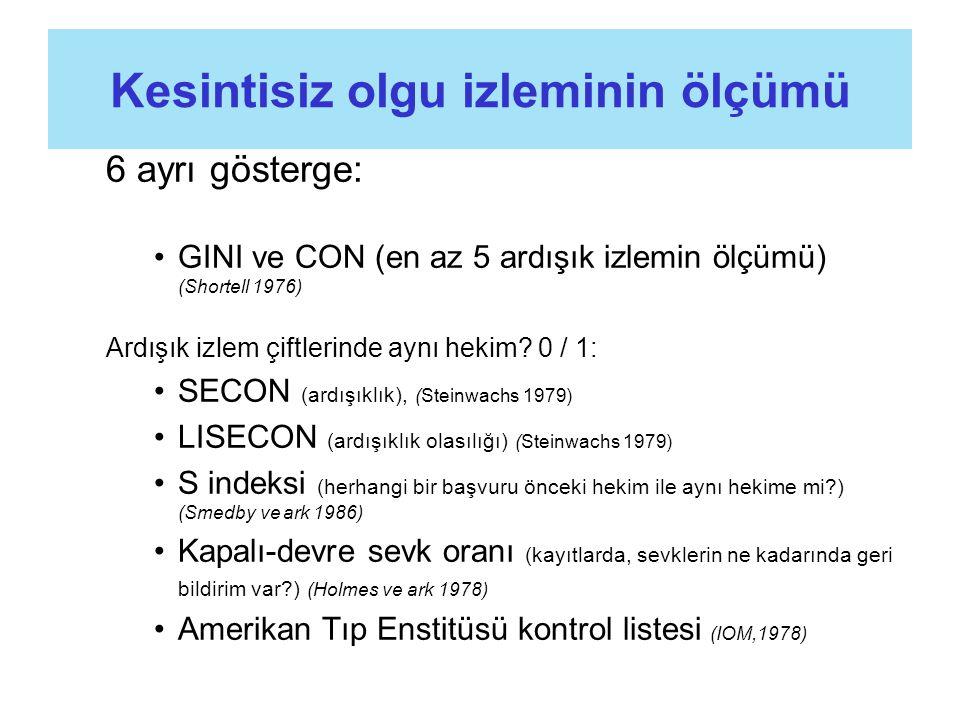 Kesintisiz olgu izleminin ölçümü 6 ayrı gösterge: GINI ve CON (en az 5 ardışık izlemin ölçümü) (Shortell 1976) Ardışık izlem çiftlerinde aynı hekim? 0