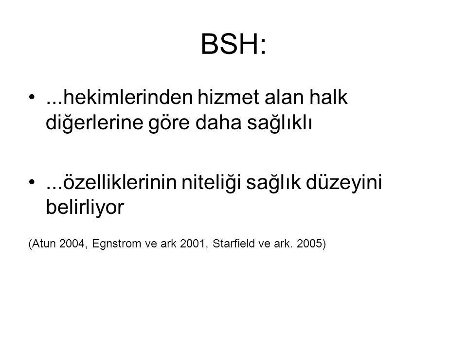 BSH:...hekimlerinden hizmet alan halk diğerlerine göre daha sağlıklı...özelliklerinin niteliği sağlık düzeyini belirliyor (Atun 2004, Egnstrom ve ark