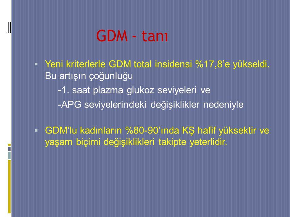 GDM - tanı  Yeni kriterlerle GDM total insidensi %17,8'e yükseldi.