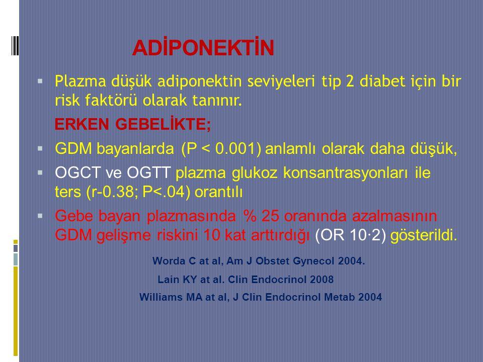 ADİPONEKTİN  Plazma düşük adiponektin seviyeleri tip 2 diabet için bir risk faktörü olarak tanınır.
