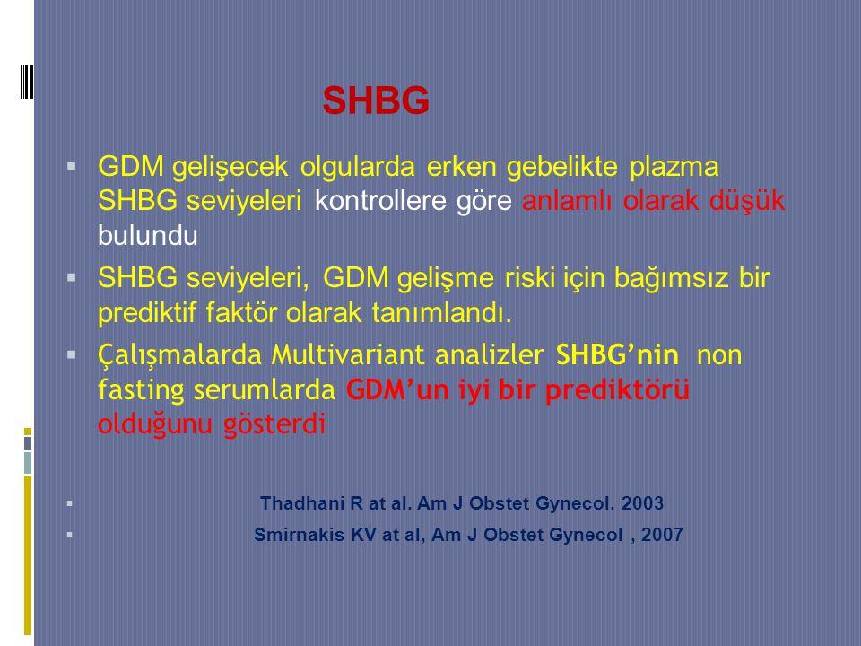 SHBG  GDM gelişecek olgularda erken gebelikte plazma SHBG seviyeleri kontrollere göre anlamlı olarak düşük bulundu  SHBG seviyeleri, GDM gelişme riski için bağımsız bir prediktif faktör olarak tanımlandı.