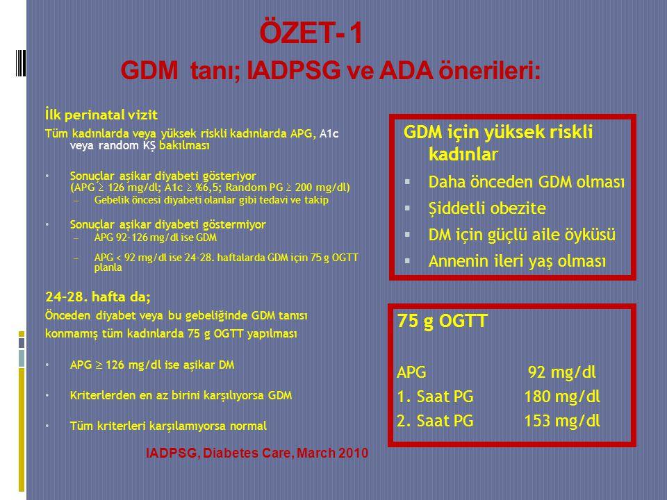 ÖZET- 1 GDM tanı; IADPSG ve ADA önerileri: İlk perinatal vizit Tüm kadınlarda veya yüksek riskli kadınlarda APG, A1c veya random KŞ bakılması Sonuçlar aşikar diyabeti gösteriyor (APG  126 mg/dl; A1c  %6,5; Random PG  200 mg/dl) – Gebelik öncesi diyabeti olanlar gibi tedavi ve takip Sonuçlar aşikar diyabeti göstermiyor – APG 92-126 mg/dl ise GDM – APG < 92 mg/dl ise 24-28.