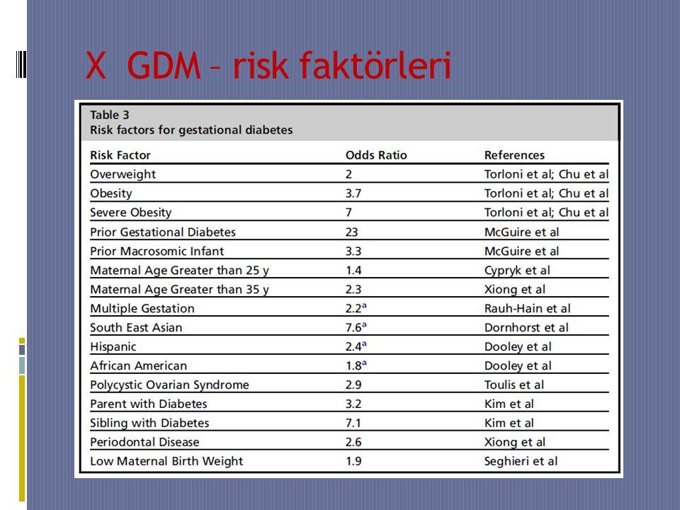 X GDM – risk faktörleri