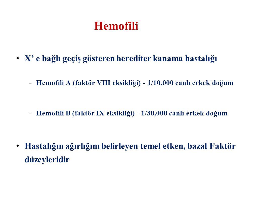 Alman Deneyimi 21 Ağır ve Orta Hemofili HA  30-50 IU/kg/haftada 3 kez, HB  2 kez İzlem süresi  3-16 yıl (ort: 11 yıl) Kreuz W, et al.
