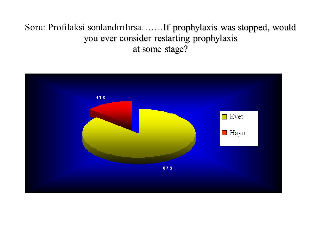 If prophylaxis was stopped, would you ever consider restarting prophylaxis at some stage.