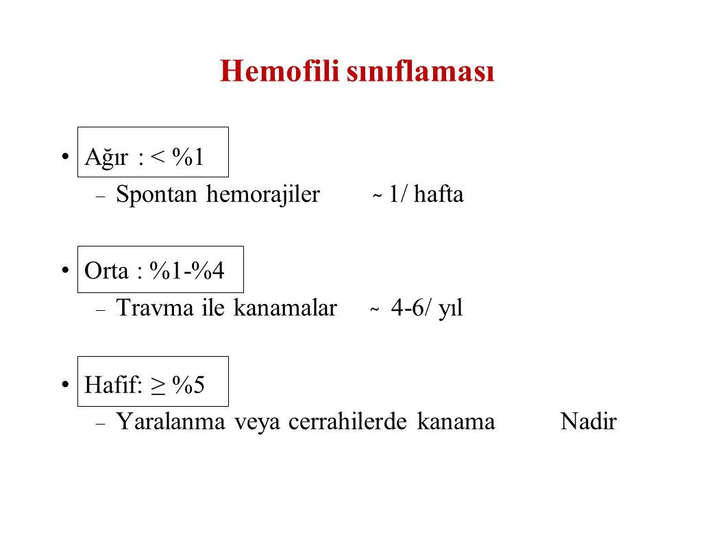 Profilaksi Modelleri Yüksek Doz Rejimi (İsveç, Kuzey Amerika) HA25-40 IU/kg3 kez/hafta veya günaşırı HB25-40 IU/kg2 kez / hafta Orta Doz Rejimi (Hollanda) HA15-25 IU/kg2-3 kez / hafta HB30-50 IU/kg1-2 kez / hafta AICE* Kılavuzuna Göre (İtalya) HA25-30 IU/kg3 kez / hafta HB30-40 IU/kg2 kez / hafta *AICE; İtalya Hemofili Merkezleri Birliği Coppola A, et al.