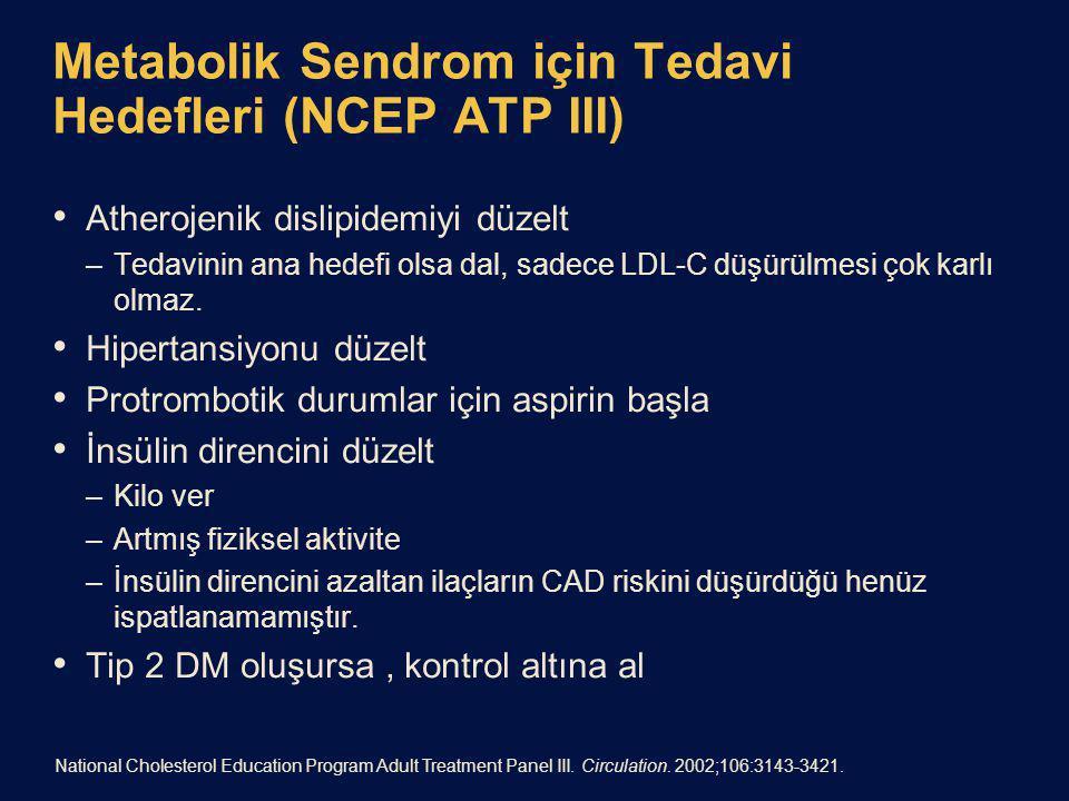 Metabolik Sendrom için Tedavi Hedefleri (NCEP ATP III) Atherojenik dislipidemiyi düzelt –Tedavinin ana hedefi olsa dal, sadece LDL-C düşürülmesi çok karlı olmaz.