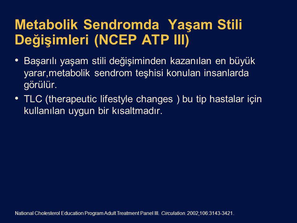 Metabolik Sendromda Yaşam Stili Değişimleri (NCEP ATP III) Başarılı yaşam stili değişiminden kazanılan en büyük yarar,metabolik sendrom teşhisi konulan insanlarda görülür.