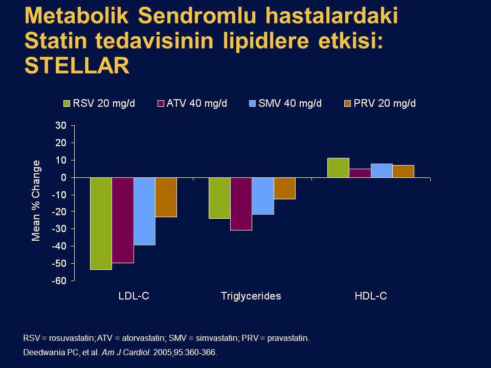 Metabolik Sendromlu hastalardaki Statin tedavisinin lipidlere etkisi: STELLAR RSV = rosuvastatin; ATV = atorvastatin; SMV = simvastatin; PRV = pravastatin.