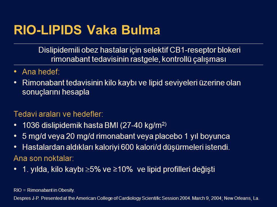 Ana hedef: Rimonabant tedavisinin kilo kaybı ve lipid seviyeleri üzerine olan sonuçlarını hesapla Tedavi araları ve hedefler: 1036 dislipidemik hasta