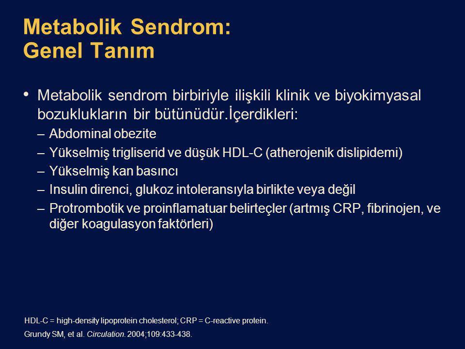 Metabolik Sendrom: Genel Tanım Metabolik sendrom birbiriyle ilişkili klinik ve biyokimyasal bozuklukların bir bütünüdür.İçerdikleri: –Abdominal obezite –Yükselmiş trigliserid ve düşük HDL-C (atherojenik dislipidemi) –Yükselmiş kan basıncı –Insulin direnci, glukoz intoleransıyla birlikte veya değil –Protrombotik ve proinflamatuar belirteçler (artmış CRP, fibrinojen, ve diğer koagulasyon faktörleri) HDL-C = high-density lipoprotein cholesterol; CRP = C-reactive protein.