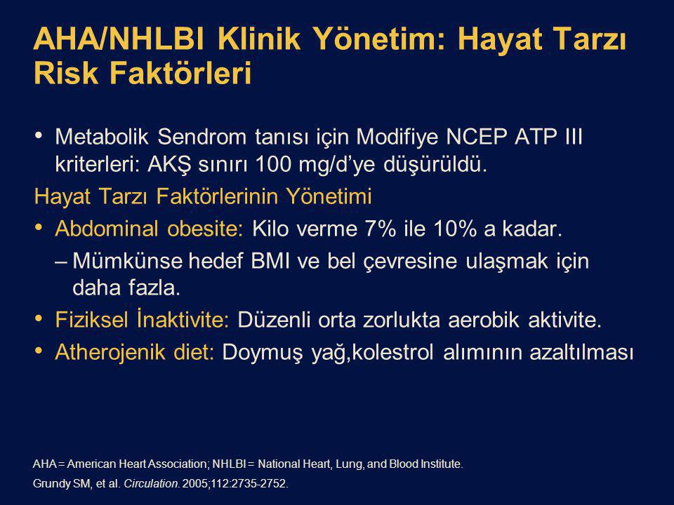 AHA/NHLBI Klinik Yönetim: Hayat Tarzı Risk Faktörleri Metabolik Sendrom tanısı için Modifiye NCEP ATP III kriterleri: AKŞ sınırı 100 mg/d'ye düşürüldü