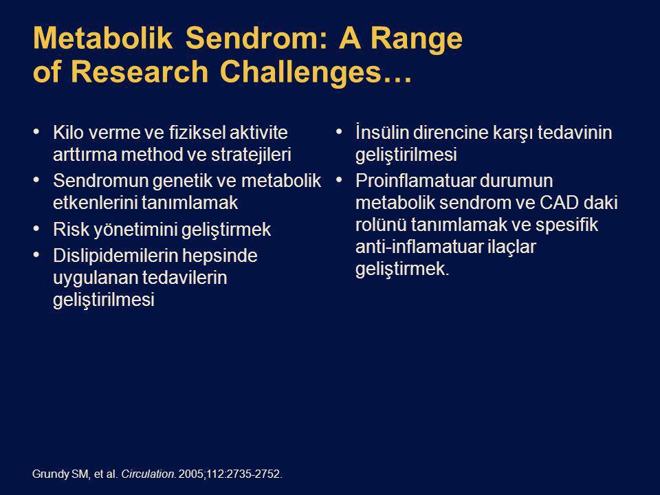 Metabolik Sendrom: A Range of Research Challenges… Kilo verme ve fiziksel aktivite arttırma method ve stratejileri Sendromun genetik ve metabolik etkenlerini tanımlamak Risk yönetimini geliştirmek Dislipidemilerin hepsinde uygulanan tedavilerin geliştirilmesi İnsülin direncine karşı tedavinin geliştirilmesi Proinflamatuar durumun metabolik sendrom ve CAD daki rolünü tanımlamak ve spesifik anti-inflamatuar ilaçlar geliştirmek.