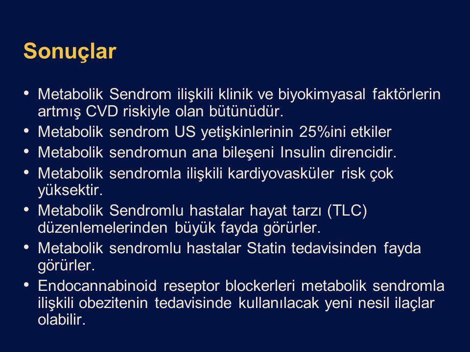 Sonuçlar Metabolik Sendrom ilişkili klinik ve biyokimyasal faktörlerin artmış CVD riskiyle olan bütünüdür. Metabolik sendrom US yetişkinlerinin 25%ini