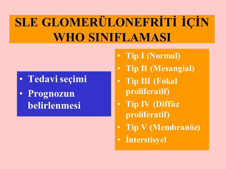 SLE GLOMERÜLONEFRİTİ İÇİN WHO SINIFLAMASI Tedavi seçimi Prognozun belirlenmesi Tip I (Normal) Tip II (Mesangial) Tip III (Fokal proliferatif) Tip IV (