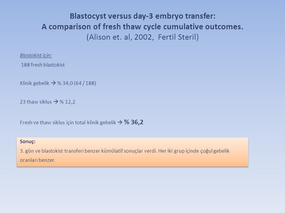 Blastocyst versus day-3 embryo transfer: A comparison of fresh thaw cycle cumulative outcomes.