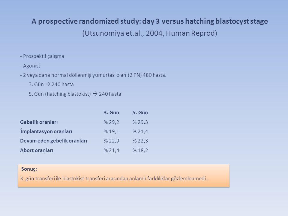 A prospective randomized study: day 3 versus hatching blastocyst stage (Utsunomiya et.al., 2004, Human Reprod) - Prospektif çalışma - Agonist - 2 veya