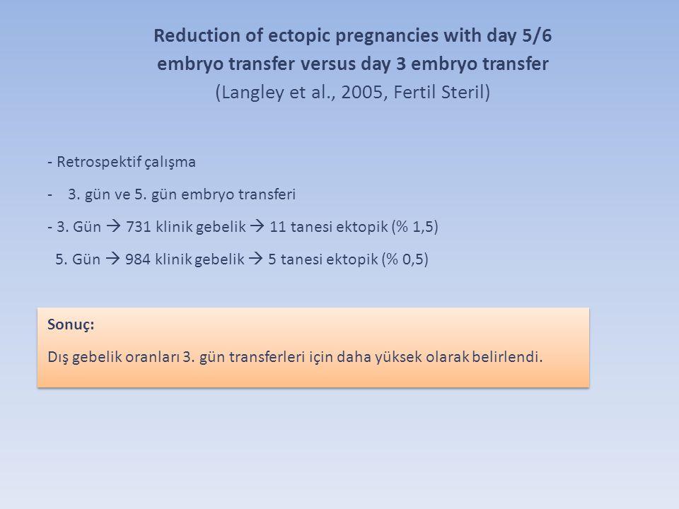 Reduction of ectopic pregnancies with day 5/6 embryo transfer versus day 3 embryo transfer (Langley et al., 2005, Fertil Steril) - Retrospektif çalışm