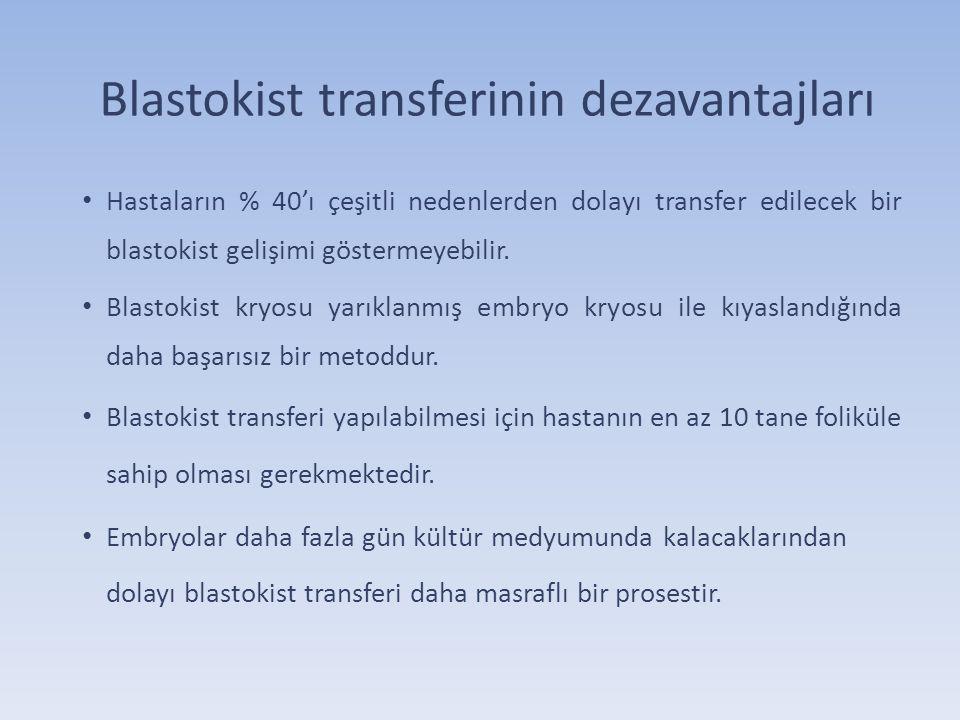 SONUÇ 4 Yarıklanmış embryo ve blastokist transferi arasında dış gebelik riski açısından fark yoktur Düşük oranları her iki grupta aynıdır Monozigotik ikiz oranı blastokist transferinde artmış olarak gözlenir